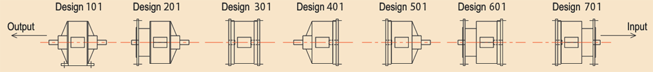 Flange Mounted Configuration Available