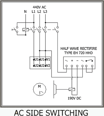 AC SIDE SWITCHING