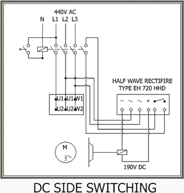 DC SIDE SWITCHING