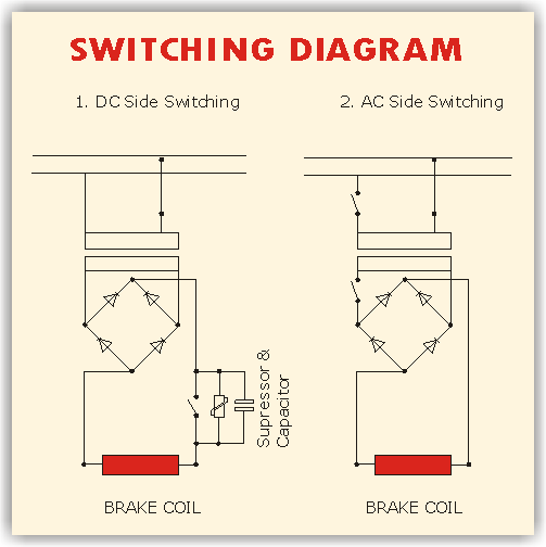 switching_diagram_2