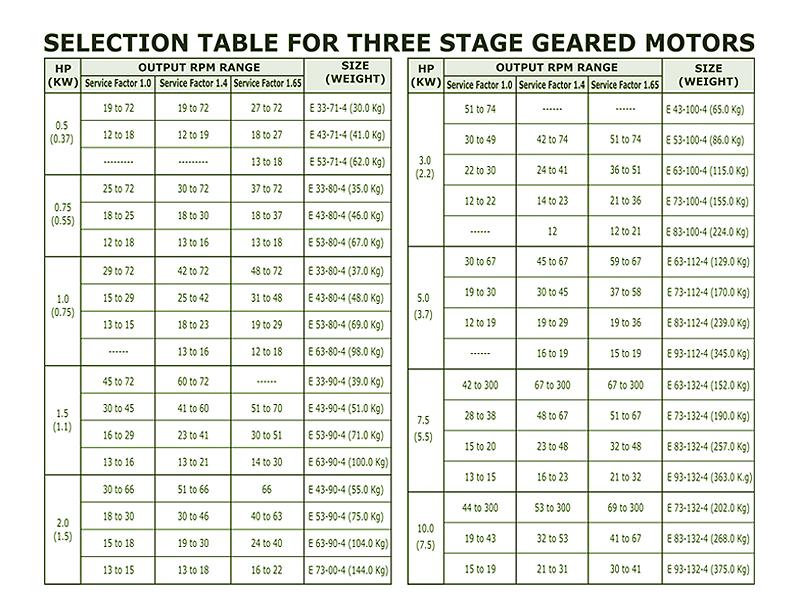 2Geared_motor