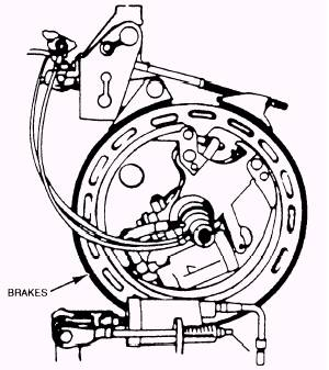 Crane Duty Brake Motors Manufacturers, Traders, Suppliers